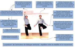 posture dialog